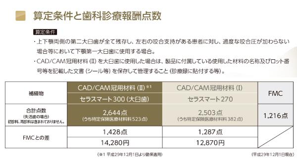180201kanazawa_cadcam02